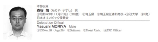 moriyayasushi-kao